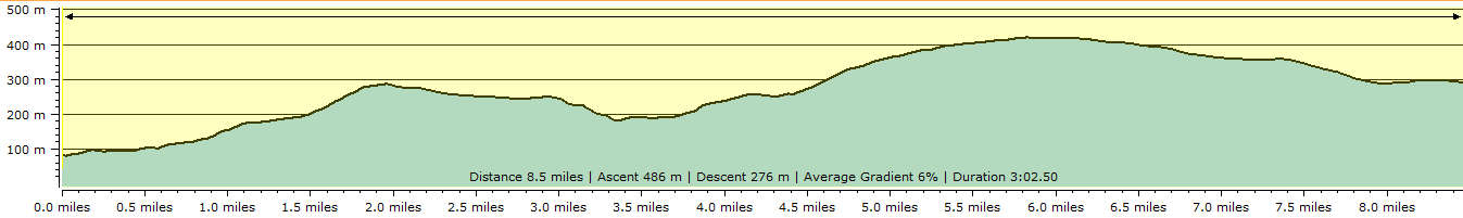 Route profile - Roadwater to Wheddon Cross