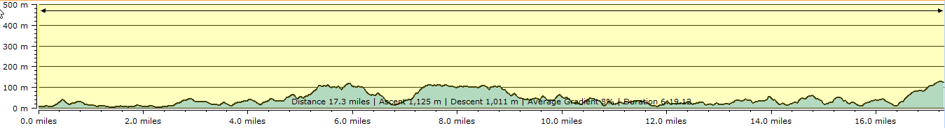 Route profile - Bantham to East Prawle