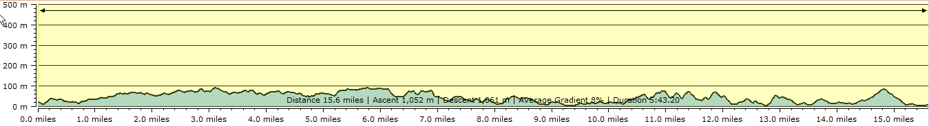 Route profile - Noss Mayo to Bantham