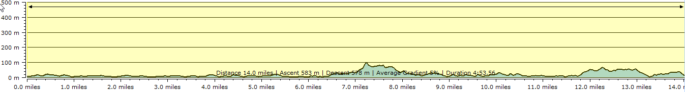 Route profile - Plymouth to Noss Mayo